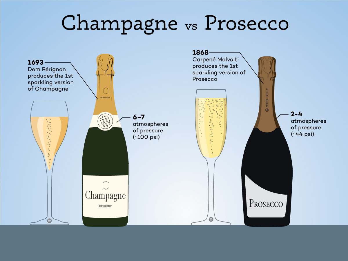 champagne-vs-prosecco